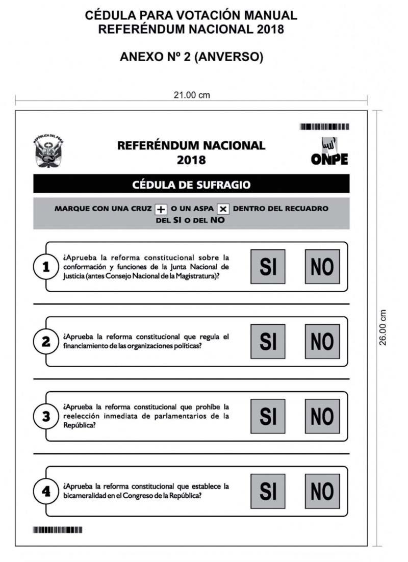 Cedula de sufragio referendum