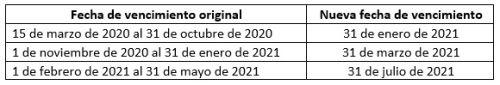 certificados del cilindro de GNV