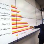 Mapa de Calor de la Unidad de Inteligencia y Análisis de Datos de EsSalud