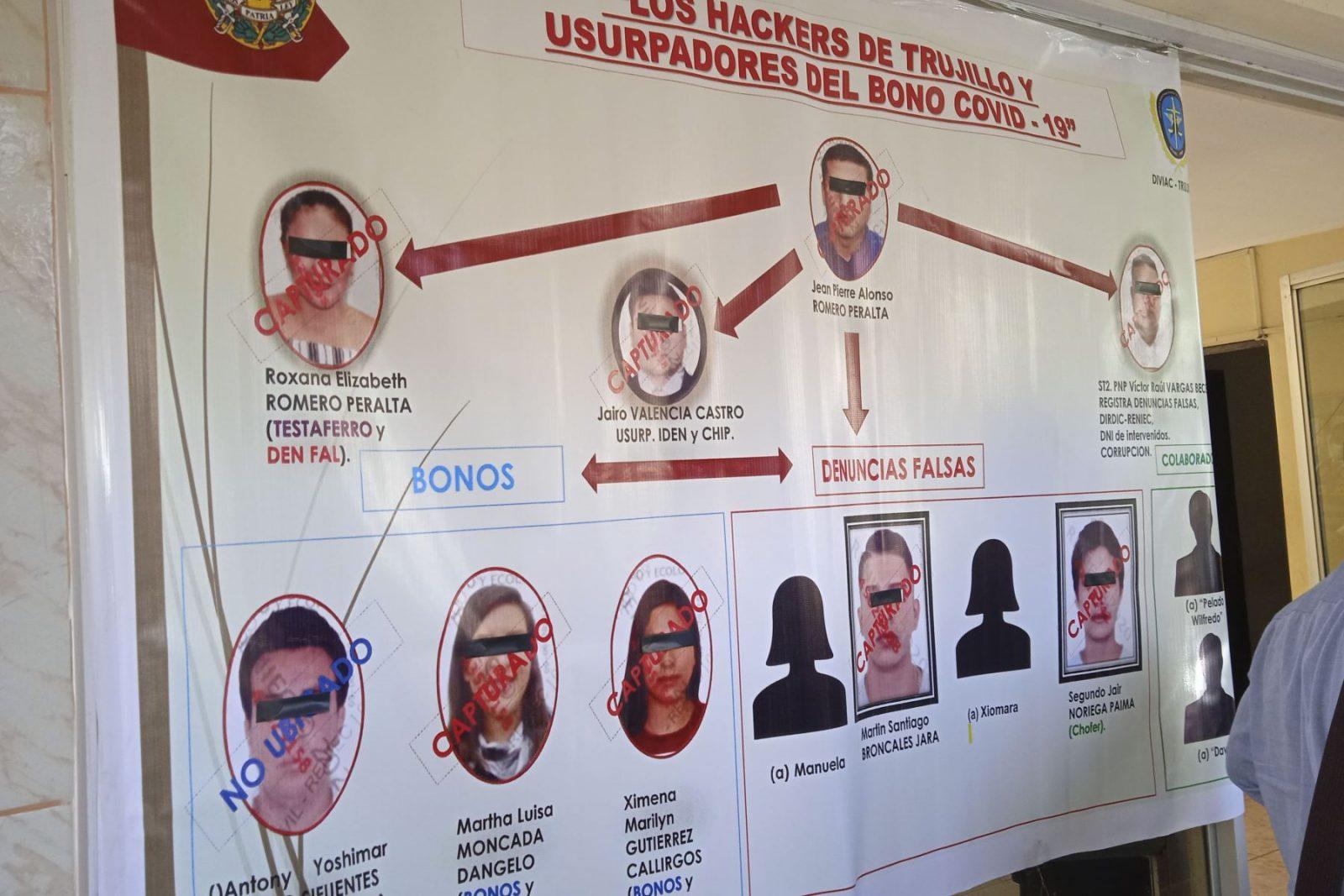 Trujillo: Dictan 18 meses de prisión preventiva por robo de bonos del Estado