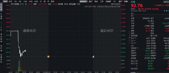 China introduce restricciones estrictas, los menores solo pueden jugar videojuegos durante 3 horas a la semana